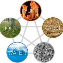 Harmonisatie via de vijf elementenleer - GEANNULEERD